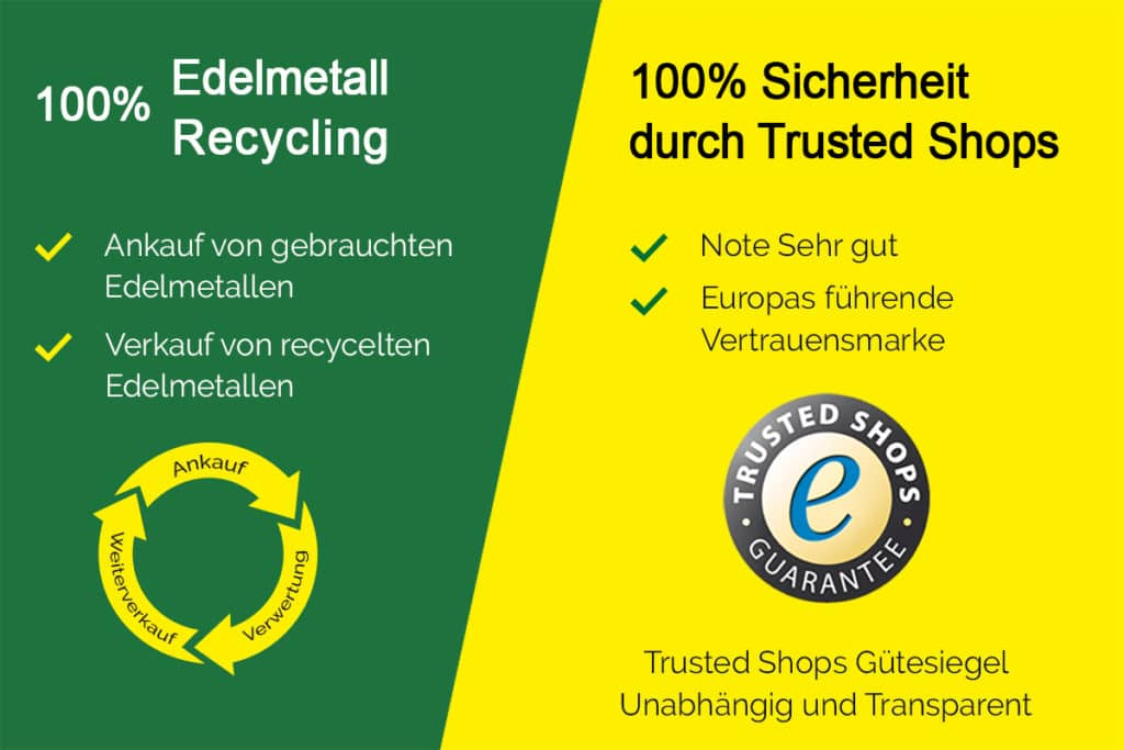 goldpay_trustedShop_banner